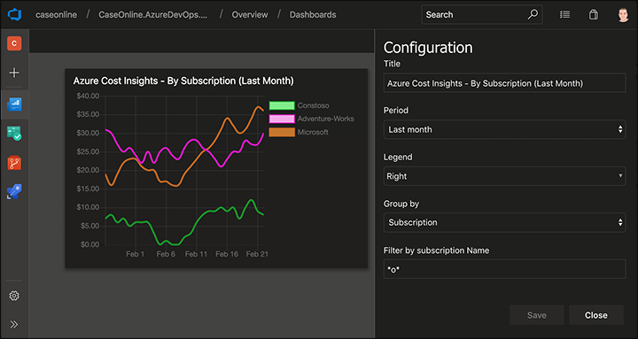 Azure Cost Insights - Visual Studio Marketplace