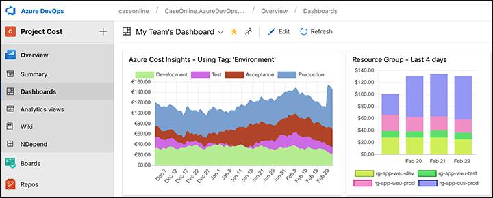 Azure Cost Insights Visual Studio Marketplace